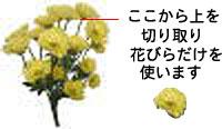 散骨の花の準備