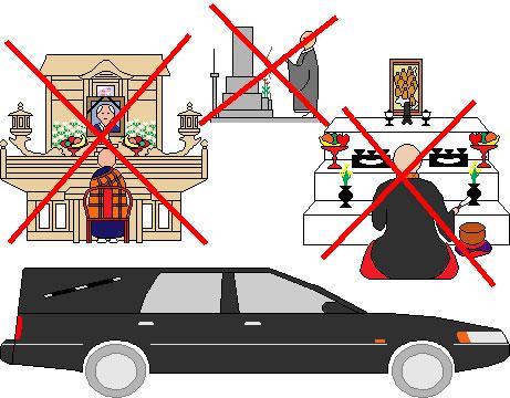 葬送の簡略化